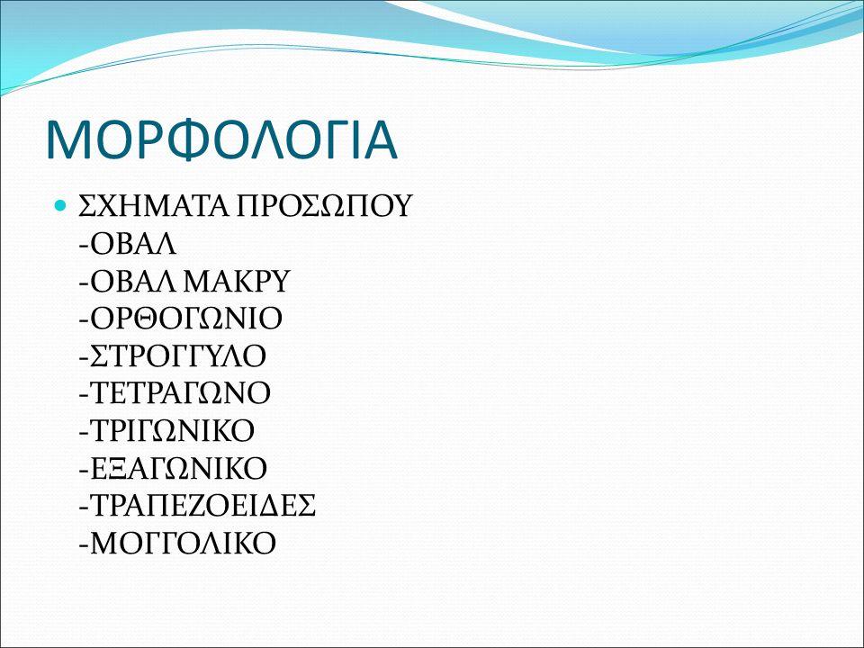 ΜΟΡΦΟΛΟΓΙΑ ΣΧΗΜΑΤΑ ΠΡΟΣΩΠΟΥ -ΟΒΑΛ -ΟΒΑΛ ΜΑΚΡΥ -ΟΡΘΟΓΩΝΙΟ -ΣΤΡΟΓΓΥΛΟ -ΤΕΤΡΑΓΩΝΟ -ΤΡΙΓΩΝΙΚΟ -ΕΞΑΓΩΝΙΚΟ -ΤΡΑΠΕΖΟΕΙΔΕΣ -ΜΟΓΓΟΛΙΚΟ