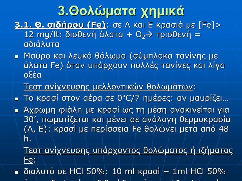 3.Θολώματα χημικά 3.1. Θ.