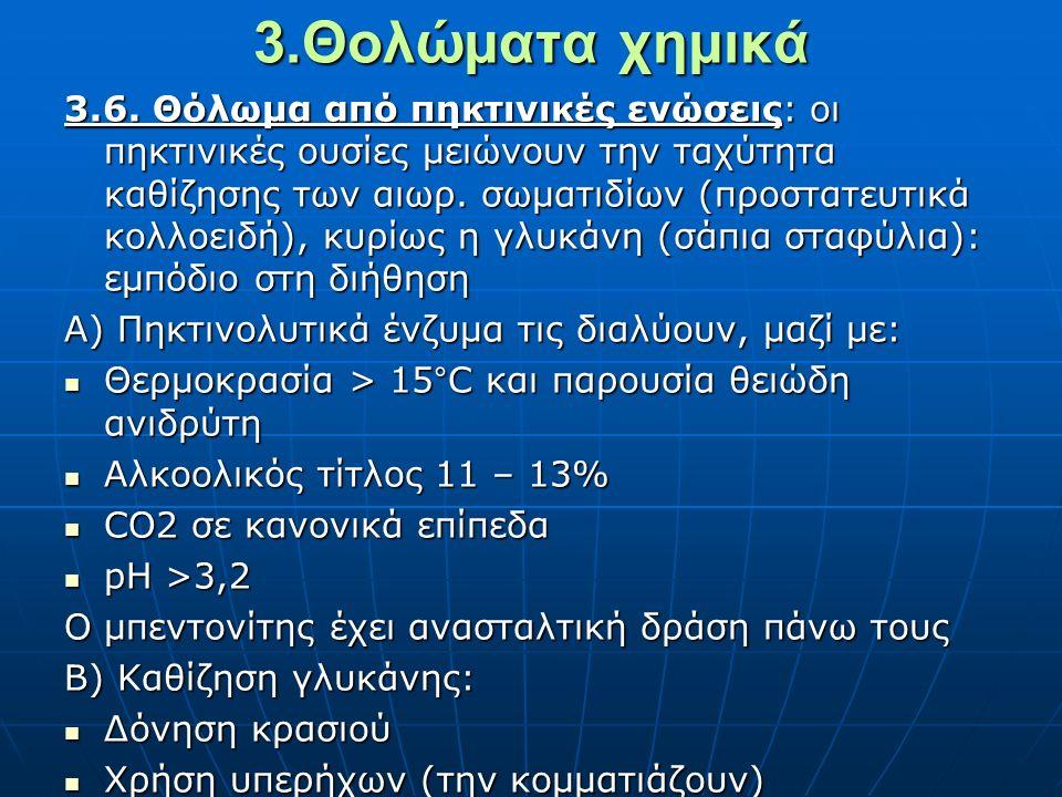 3.Θολώματα χημικά 3.6.