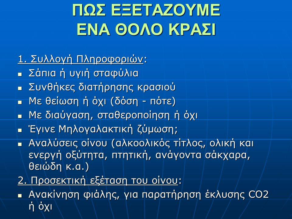 ΠΩΣ ΕΞΕΤΑΖΟΥΜΕ ΕΝΑ ΘΟΛΟ ΚΡΑΣΙ 1.