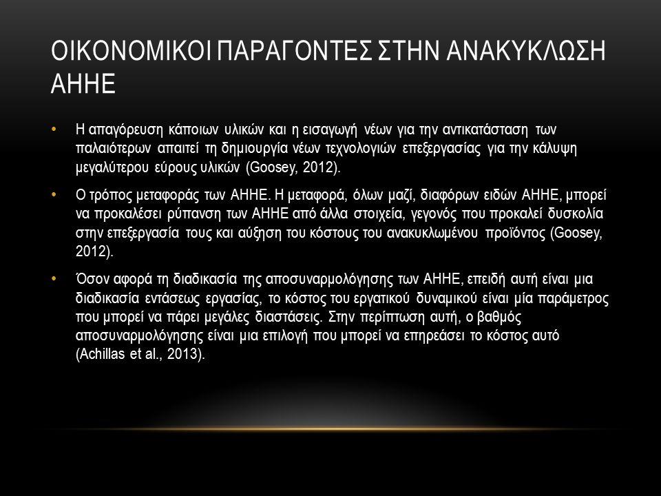 ΟΙΚΟΝΟΜΙΚΟΙ ΠΑΡΑΓΟΝΤΕΣ ΣΤΗΝ ΑΝΑΚΥΚΛΩΣΗ ΑΗΗΕ Η απαγόρευση κάποιων υλικών και η εισαγωγή νέων για την αντικατάσταση των παλαιότερων απαιτεί τη δημιουργία νέων τεχνολογιών επεξεργασίας για την κάλυψη μεγαλύτερου εύρους υλικών (Goosey, 2012).