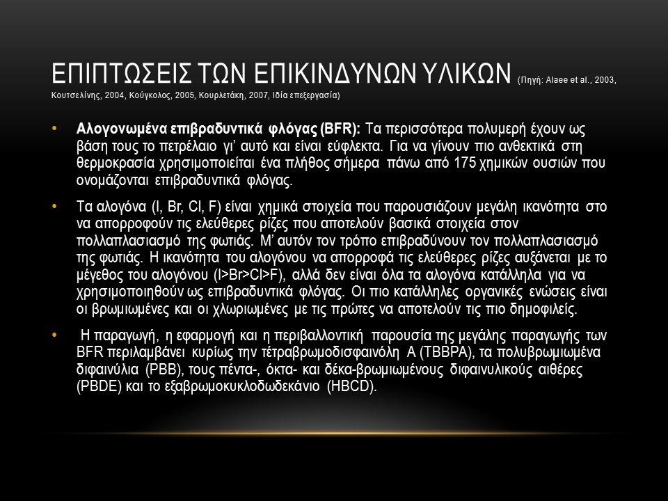 ΞΕΝΟΓΛΩΣΣΗ ΒΙΒΛΙΟΓΡΑΦΙΑ Achillas C., Moussiopoulos N., Karagiannidis A., Banias G.