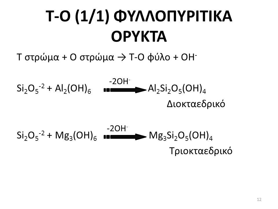 Τ-Ο (1/1) ΦΥΛΛΟΠΥΡΙΤΙΚΑ ΟΡΥΚΤΑ T στρώμα + Ο στρώμα → Τ-Ο φύλο + ΟΗ - Si 2 O 5 -2 + Al 2 (OH) 6 Al 2 Si 2 O 5 (OH) 4 Διοκταεδρικό Si 2 O 5 -2 + Mg 3 (OH) 6 Mg 3 Si 2 O 5 (OH) 4 Τριοκταεδρικό -2ΟΗ - 12