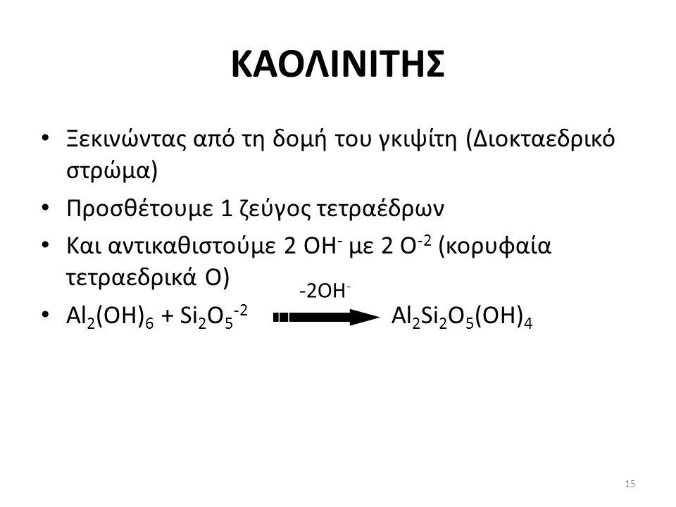 ΚΑΟΛΙΝΙΤΗΣ Ξεκινώντας από τη δομή του γκιψίτη (Διοκταεδρικό στρώμα) Προσθέτουμε 1 ζεύγος τετραέδρων Και αντικαθιστούμε 2 ΟΗ - με 2 Ο -2 (κορυφαία τετραεδρικά Ο) Al 2 (OH) 6 + Si 2 O 5 -2 Al 2 Si 2 O 5 (OH) 4 -2ΟΗ - 15