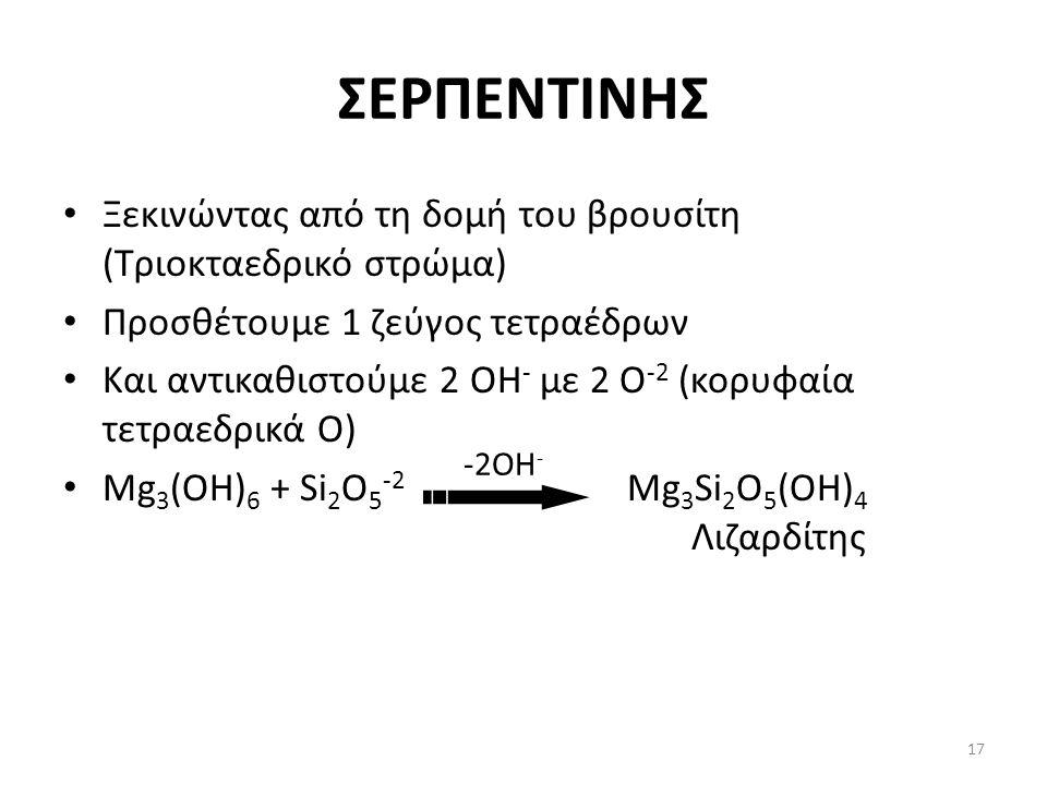 ΣΕΡΠΕΝΤΙΝΗΣ Ξεκινώντας από τη δομή του βρουσίτη (Τριοκταεδρικό στρώμα) Προσθέτουμε 1 ζεύγος τετραέδρων Και αντικαθιστούμε 2 ΟΗ - με 2 Ο -2 (κορυφαία τετραεδρικά Ο) Mg 3 (OH) 6 + Si 2 O 5 -2 Mg 3 Si 2 O 5 (OH) 4 Λιζαρδίτης -2ΟΗ - 17