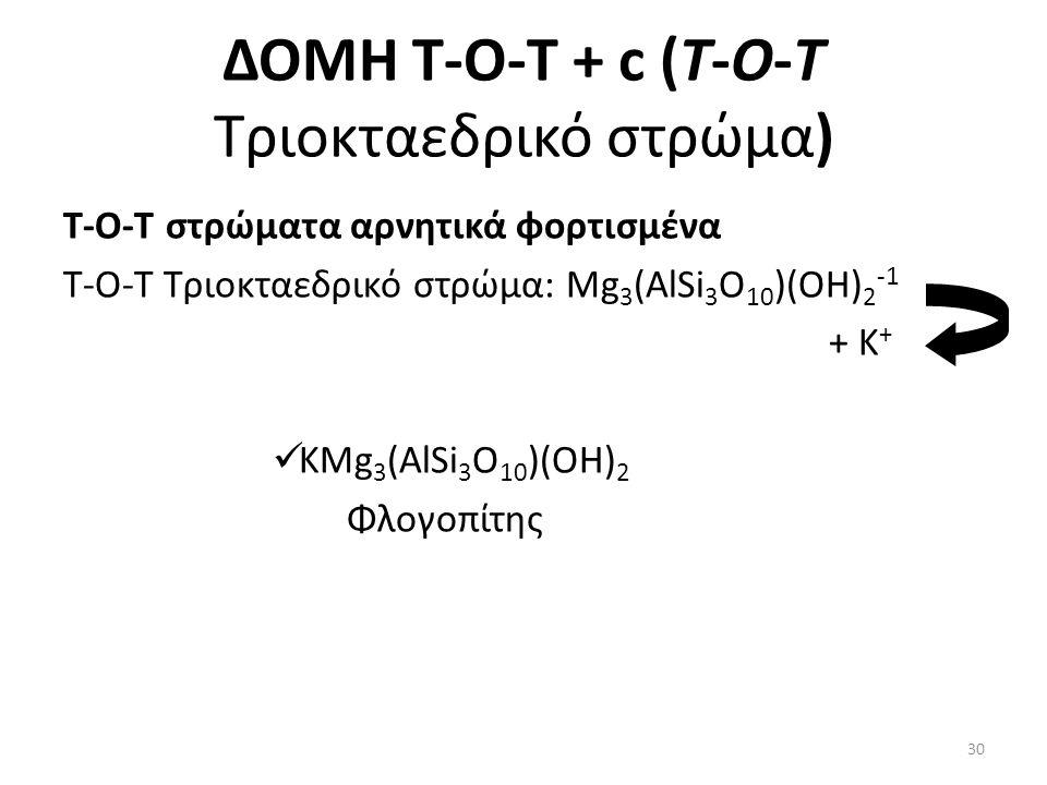 ΔΟΜΗ Τ-Ο-T + c (Τ-Ο-Τ Τριοκταεδρικό στρώμα) T-O-T στρώματα αρνητικά φορτισμένα Τ-Ο-Τ Τριοκταεδρικό στρώμα: Mg 3 (AlSi 3 O 10 )(OH) 2 -1 + K + KMg 3 (AlSi 3 O 10 )(OH) 2 Φλογοπίτης 30