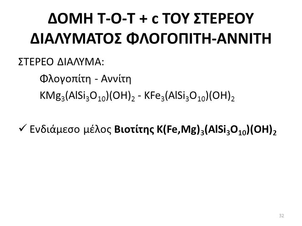 ΔΟΜΗ Τ-Ο-T + c ΤΟΥ ΣΤΕΡΕΟΥ ΔΙΑΛΥΜΑΤΟΣ ΦΛΟΓΟΠΙΤΗ-ΑΝΝΙΤΗ ΣΤΕΡΕΟ ΔΙΑΛΥΜΑ: Φλογοπίτη - Αννίτη KMg 3 (AlSi 3 O 10 )(OH) 2 - KFe 3 (AlSi 3 O 10 )(OH) 2 Ενδιάμεσο μέλος Βιοτίτης K(Fe,Mg) 3 (AlSi 3 O 10 )(OH) 2 32