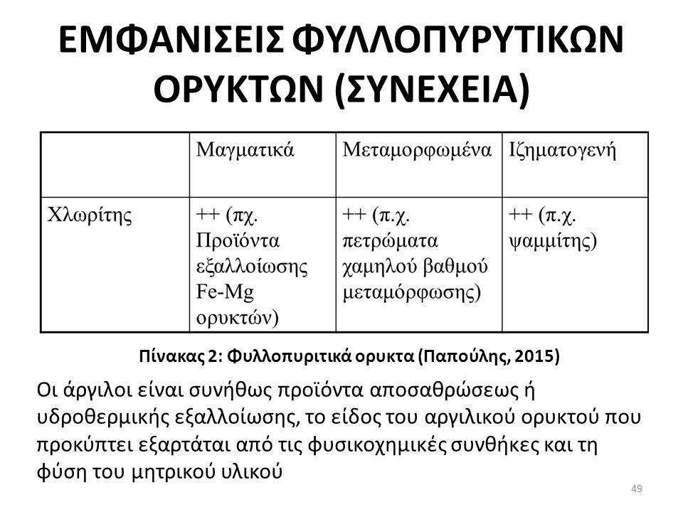 ΕΜΦΑΝΙΣΕΙΣ ΦΥΛΛΟΠΥΡΥΤΙΚΩΝ ΟΡΥΚΤΩΝ (ΣΥΝΕΧΕΙΑ) Πίνακας 2: Φυλλοπυριτικά ορυκτα (Παπούλης, 2015) Οι άργιλοι είναι συνήθως προϊόντα αποσαθρώσεως ή υδροθερμικής εξαλλοίωσης, το είδος του αργιλικού ορυκτού που προκύπτει εξαρτάται από τις φυσικοχημικές συνθήκες και τη φύση του μητρικού υλικού 49