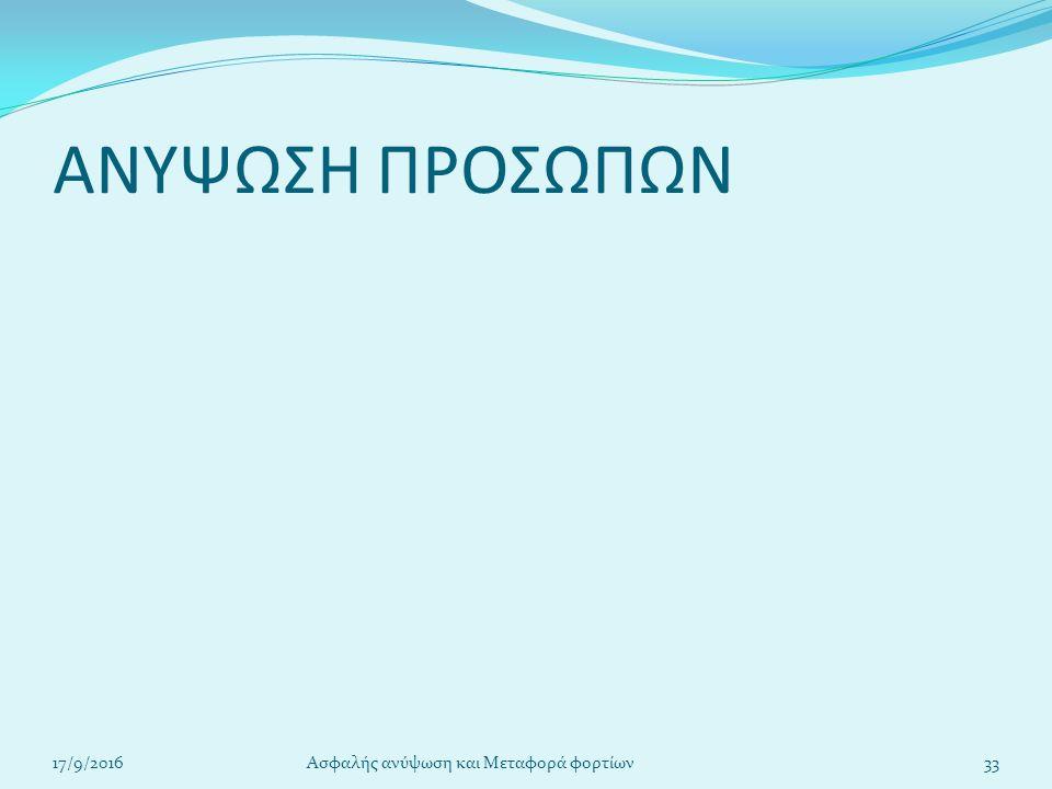 ΑΝΥΨΩΣΗ ΠΡΟΣΩΠΩΝ 17/9/201633Ασφαλής ανύψωση και Μεταφορά φορτίων