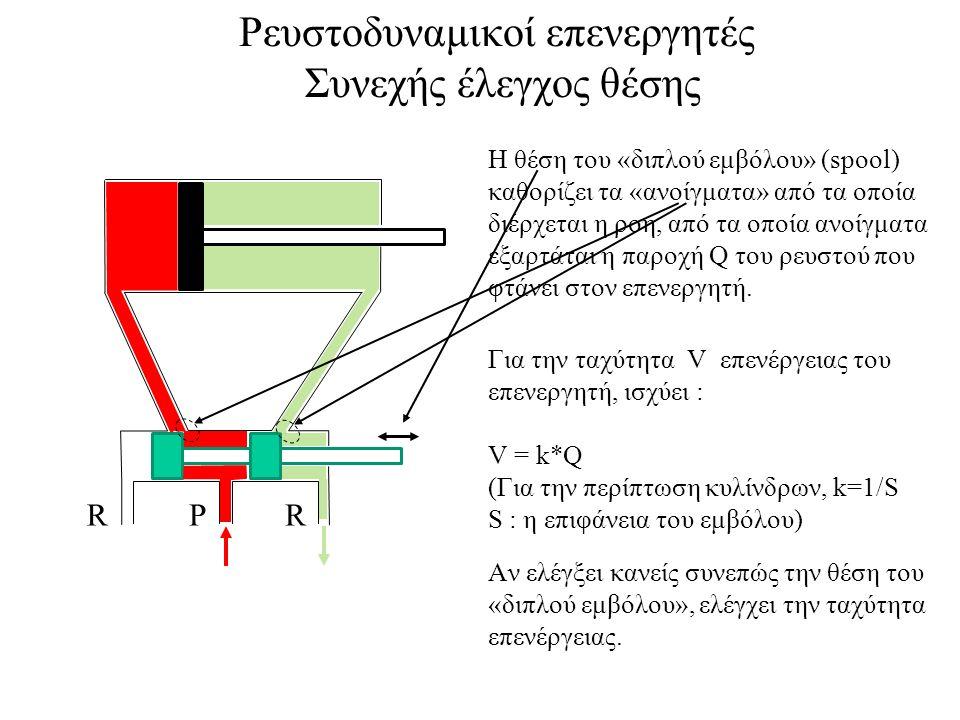 ` PRR Η θέση του «διπλού εμβόλου» (spool) καθορίζει τα «ανοίγματα» από τα οποία διέρχεται η ροη, από τα οποία ανοίγματα εξαρτάται η παροχή Q του ρευστού που φτάνει στον επενεργητή.