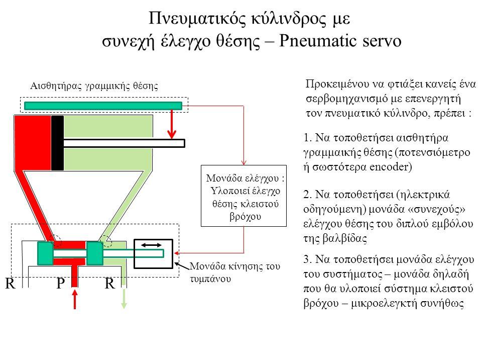 ` PRR Πνευματικός κύλινδρος με συνεχή έλεγχο θέσης – Pneumatic servo Μονάδα ελέγχου : Υλοποιεί έλεγχο θέσης κλειστού βρόχου Αισθητήρας γραμμικής θέσης