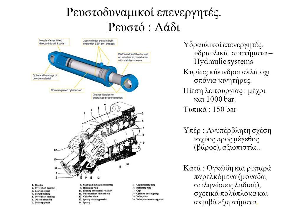 Υδραυλικοί επενεργητές, υδραυλικά συστήματα – Hydraulic systems Κυρίως κύλινδροι αλλά όχι σπάνια κινητήρες.