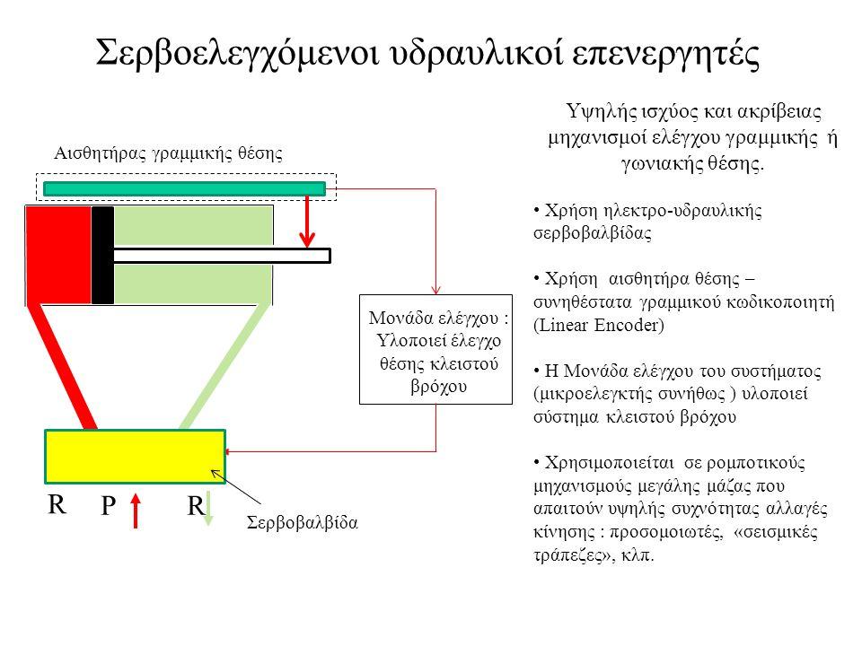 Σερβοελεγχόμενοι υδραυλικοί επενεργητές Υψηλής ισχύος και ακρίβειας μηχανισμοί ελέγχου γραμμικής ή γωνιακής θέσης.