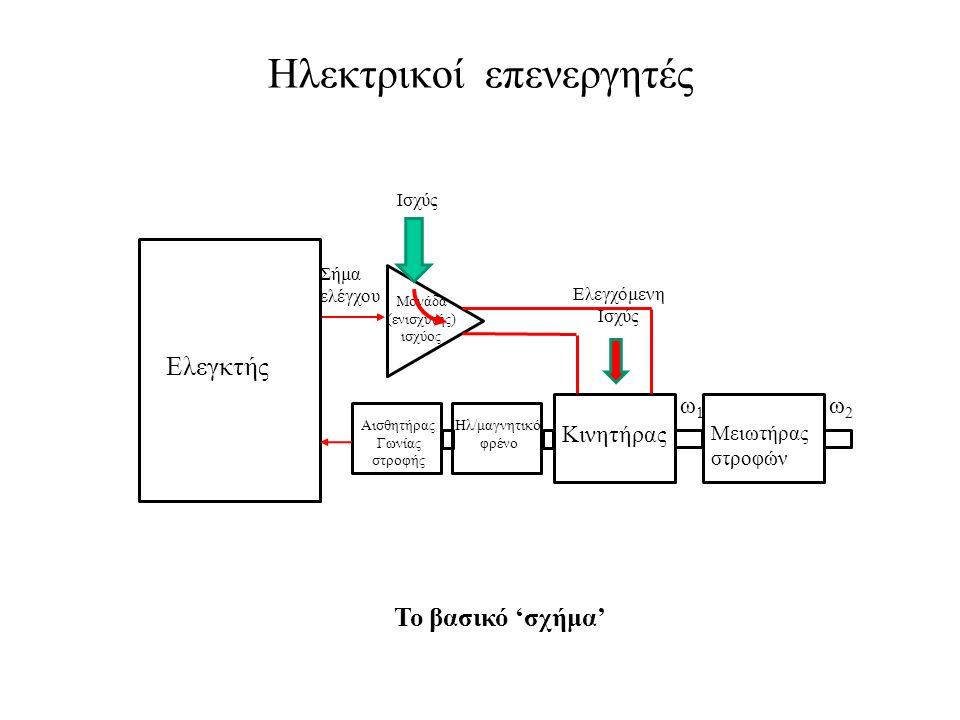 Ηλεκτρικοί επενεργητές Το βασικό 'σχήμα' Κινητήρας ω1ω1 Μονάδα (ενισχυτής) ισχύος Σήμα ελέγχου Ισχύς Ελεγχόμενη Ισχύς Μειωτήρας στροφών ω2ω2 Ηλ/μαγνητικό φρένο Αισθητήρας Γωνίας στροφής Ελεγκτής