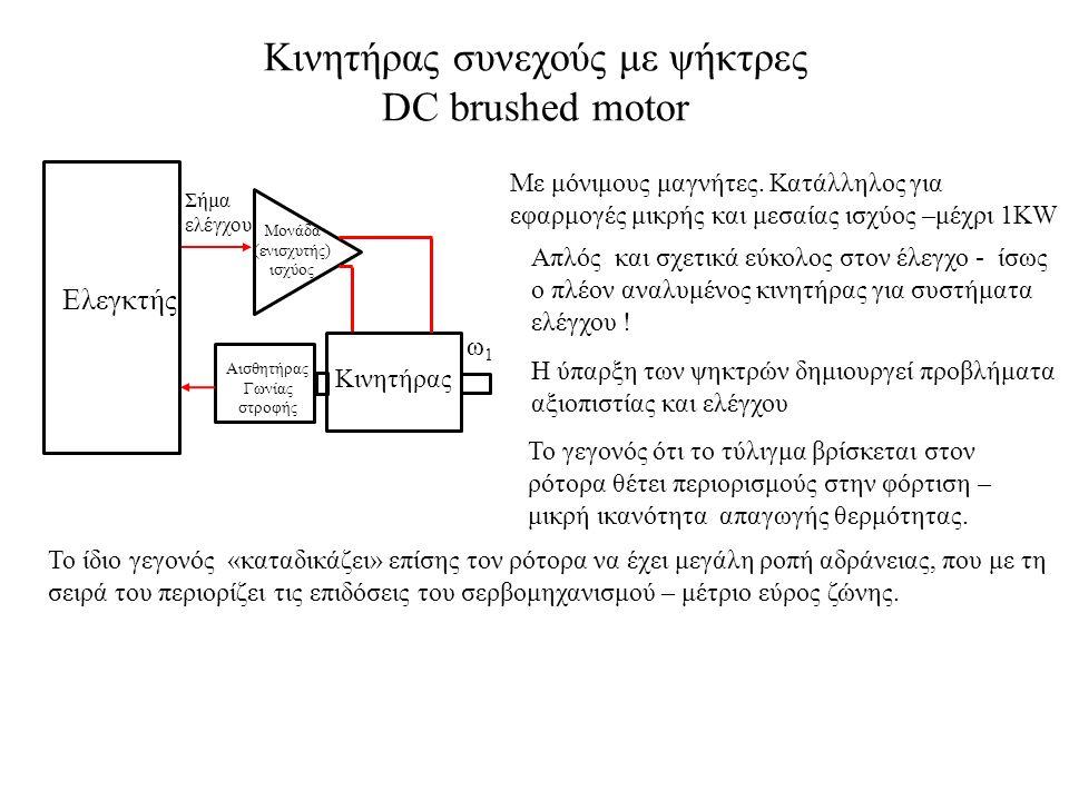 Κινητήρας συνεχούς με ψήκτρες DC brushed motor Κινητήρας ω1ω1 Μονάδα (ενισχυτής) ισχύος Σήμα ελέγχου Αισθητήρας Γωνίας στροφής Ελεγκτής Με μόνιμους μαγνήτες.