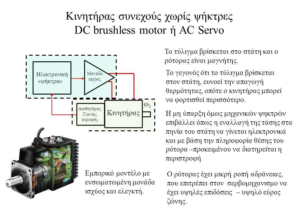 Κινητήρας συνεχούς χωρίς ψήκτρες DC brushless motor ή AC Servo Κινητήρας ω1ω1 Μονάδα ισχύος Αισθητήρας Γωνίας στροφής Ηλεκτρονική «ψήκτρα» Το τύλιγμα βρίσκεται στο στάτη και ο ρότορας είναι μαγνήτης.