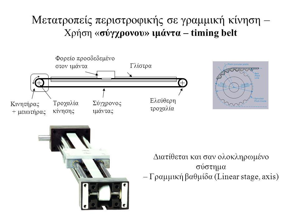 Μετατροπείς περιστροφικής σε γραμμική κίνηση – Χρήση «σύγχρονου» ιμάντα – timing belt Κινητήρας + μειωτήρας Τροχαλία κίνησης Σύγχρονος ιμάντας Ελεύθερη τροχαλία Φορείο προσδεδεμένο στον ιμάντα Γλίστρα Διατίθεται και σαν ολοκληρωμένο σύστημα – Γραμμική βαθμίδα (Linear stage, axis)