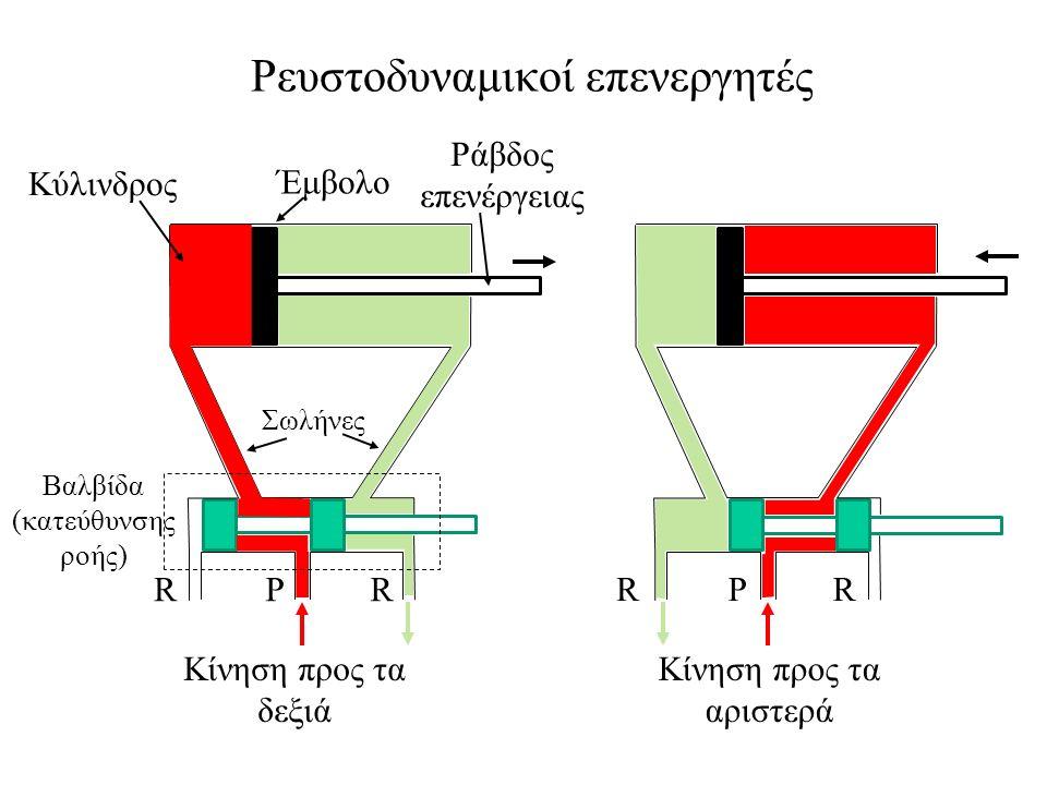 Ρευστοδυναμικοί επενεργητές PRR Κύλινδρος Κίνηση προς τα δεξιά Κίνηση προς τα αριστερά PRR Βαλβίδα (κατεύθυνσης ροής) Σωλήνες Έμβολο Ράβδος επενέργειας