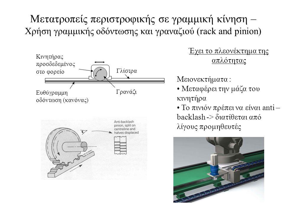 Κινητήρας προσδεδεμένος στο φορείο Γλίστρα Γρανάζι Ευθύγραμμη οδόντωση (κανόνας) Έχει το πλεονέκτημα της απλότητας Μειονεκτήματα : Μεταφέρει την μάζα του κινητήρα Το πινιόν πρέπει να είναι anti – backlash -> διατίθεται από λίγους προμηθευτές Μετατροπείς περιστροφικής σε γραμμική κίνηση – Χρήση γραμμικής οδόντωσης και γραναζιού (rack and pinion)