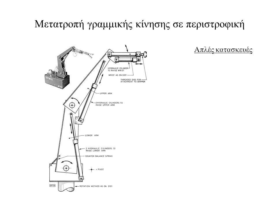 Απλές κατασκευές Μετατροπή γραμμικής κίνησης σε περιστροφική