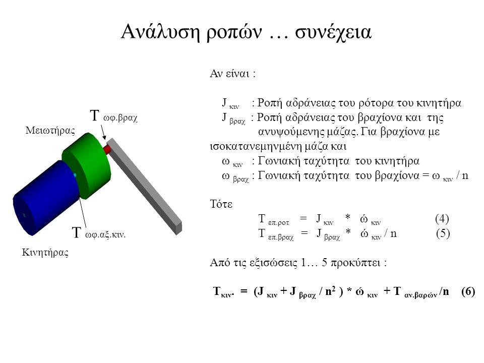 Ανάλυση ροπών … συνέχεια Αν είναι : J κιν : Ροπή αδράνειας του ρότορα του κινητήρα J βραχ : Ροπή αδράνειας του βραχίονα και της ανυψούμενης μάζας.