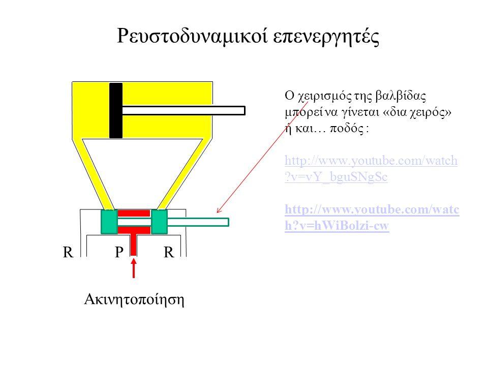 PRR Ακινητοποίηση Ο χειρισμός της βαλβίδας μπορεί να γίνεται «δια χειρός» ή και… ποδός : http://www.youtube.com/watch ?v=vY_bguSNgSc http://www.youtube.com/watc h?v=hWiBolzi-cw Ρευστοδυναμικοί επενεργητές
