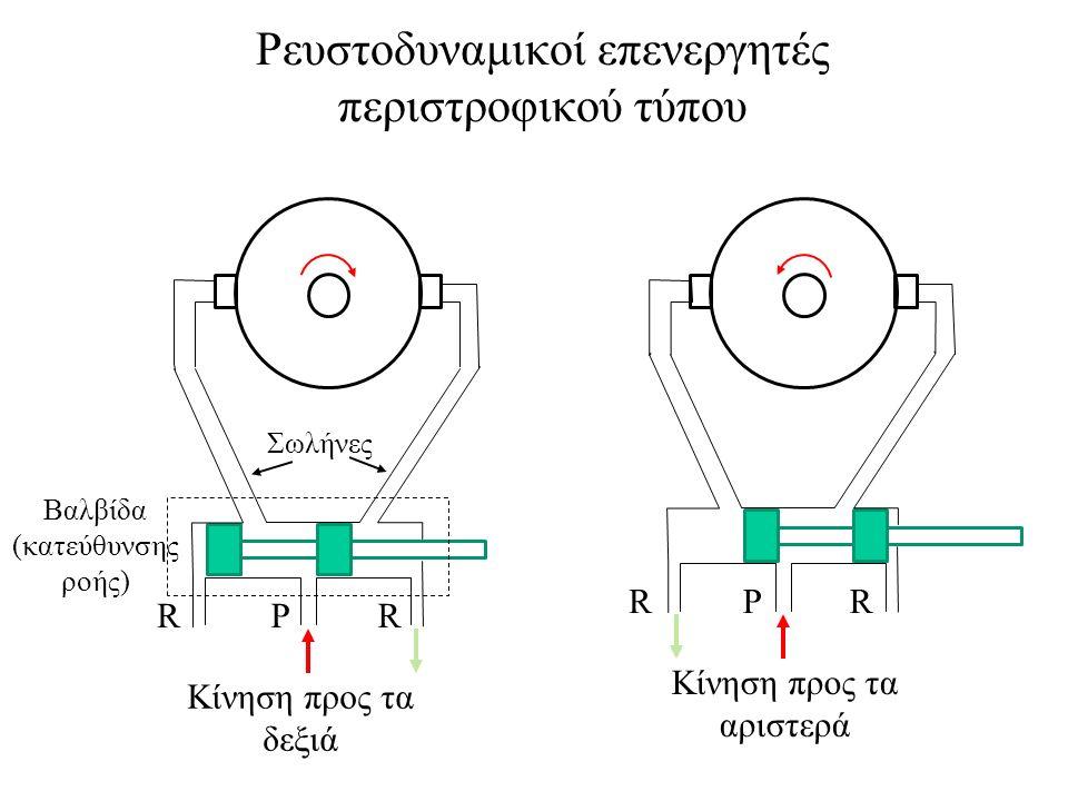 Ρευστοδυναμικοί επενεργητές περιστροφικού τύπου PRR Κίνηση προς τα δεξιά Κίνηση προς τα αριστερά PRR Βαλβίδα (κατεύθυνσης ροής) Σωλήνες