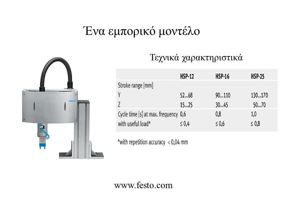 Ένα εμπορικό μοντέλο www.festo.com Τεχνικά χαρακτηριστικά