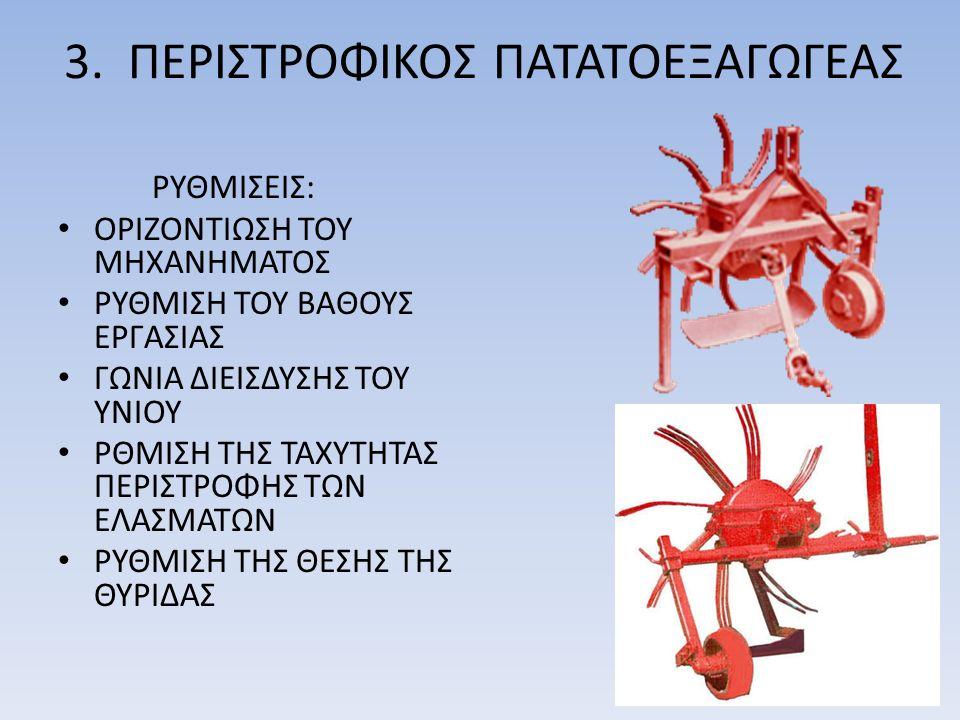 ΣΥΝΘΕΤΟΙ ΠΑΤΑΤΟΕΞΑΓΩΓΕΙΣ
