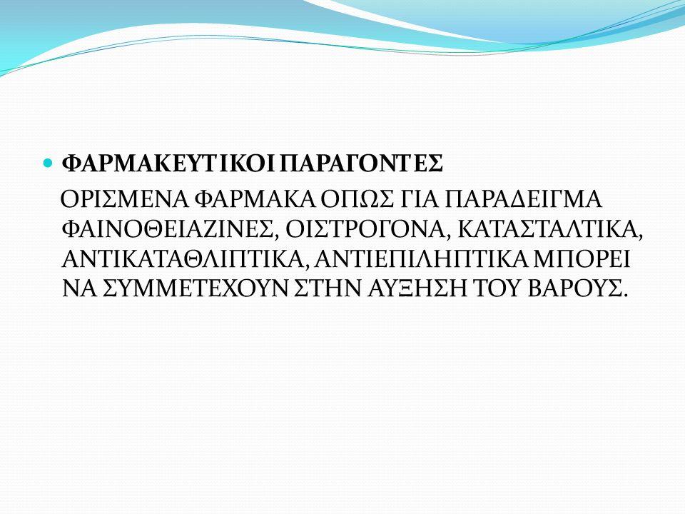 ΦΑΡΜΑΚΕΥΤΙΚΟΙ ΠΑΡΑΓΟΝΤΕΣ ΟΡΙΣΜΕΝΑ ΦΑΡΜΑΚΑ ΟΠΩΣ ΓΙΑ ΠΑΡΑΔΕΙΓΜΑ ΦΑΙΝΟΘΕΙΑΖΙΝΕΣ, ΟΙΣΤΡΟΓΟΝΑ, ΚΑΤΑΣΤΑΛΤΙΚΑ, ΑΝΤΙΚΑΤΑΘΛΙΠΤΙΚΑ, ΑΝΤΙΕΠΙΛΗΠΤΙΚΑ ΜΠΟΡΕΙ ΝΑ ΣΥΜΜΕΤΕΧΟΥΝ ΣΤΗΝ ΑΥΞΗΣΗ ΤΟΥ ΒΑΡΟΥΣ.