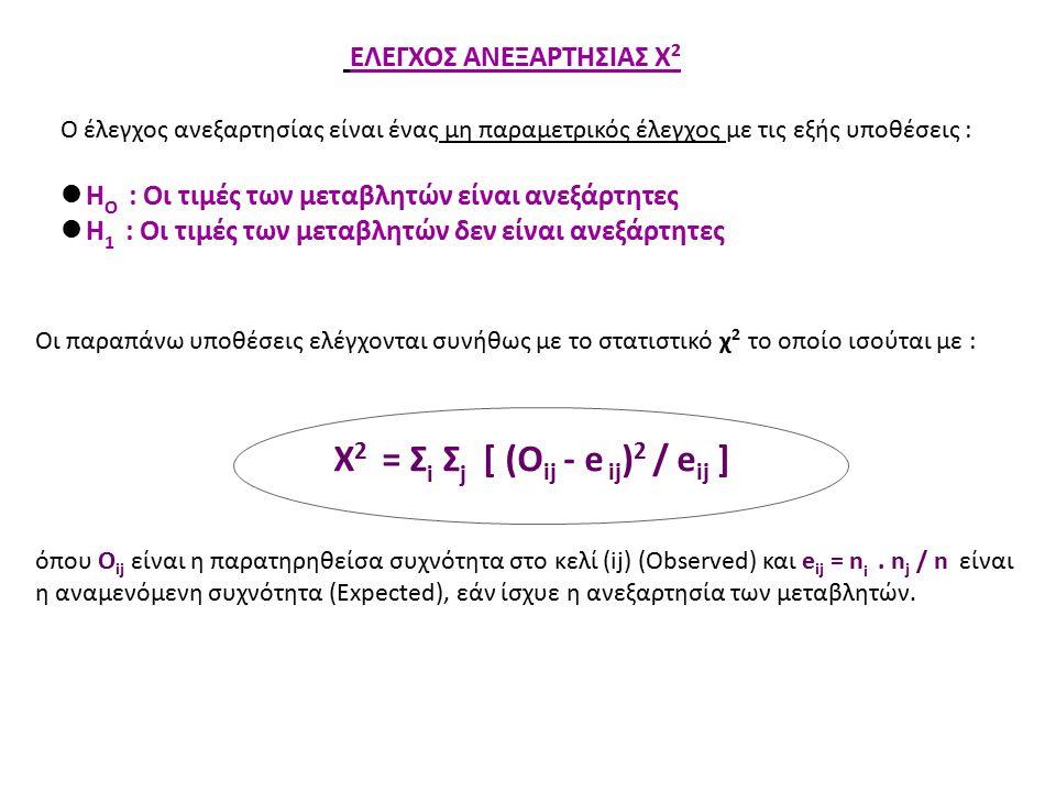 ΕΛΕΓΧΟΣ ΑΝΕΞΑΡΤΗΣΙΑΣ Χ 2 Ο έλεγχος ανεξαρτησίας είναι ένας μη παραμετρικός έλεγχος με τις εξής υποθέσεις : H O : Οι τιμές των μεταβλητών είναι ανεξάρτητες H 1 : Οι τιμές των μεταβλητών δεν είναι ανεξάρτητες Οι παραπάνω υποθέσεις ελέγχονται συνήθως με το στατιστικό χ 2 το οποίο ισούται με : X 2 = Σ i Σ j [ (O ij - e ij ) 2 / e ij ] όπου Ο ij είναι η παρατηρηθείσα συχνότητα στο κελί (ij) (Observed) και e ij = n i.