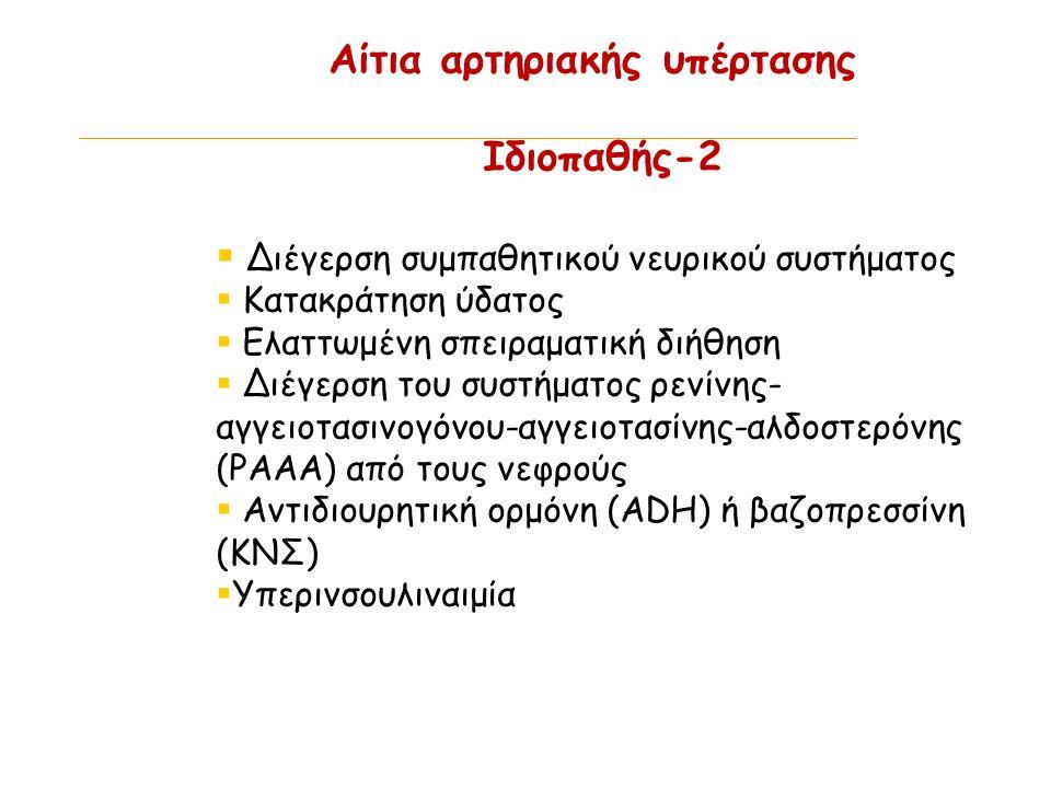 Αίτια αρτηριακής υπέρτασης Ιδιοπαθής-2  Διέγερση συμπαθητικού νευρικού συστήματος  Κατακράτηση ύδατος  Ελαττωμένη σπειραματική διήθηση ρενίνης- αγγειοτασινογόνου-αγγειοτασίνης-αλδοστερόνης (ΡΑΑΑ) από τους νεφρούς  Διέγερση του συστήματος ρενίνης- αγγειοτασινογόνου-αγγειοτασίνης-αλδοστερόνης (ΡΑΑΑ) από τους νεφρούς  Αντιδιουρητική ορμόνη (ADH) ή βαζοπρεσσίνη (ΚΝΣ)  Υπερινσουλιναιμία