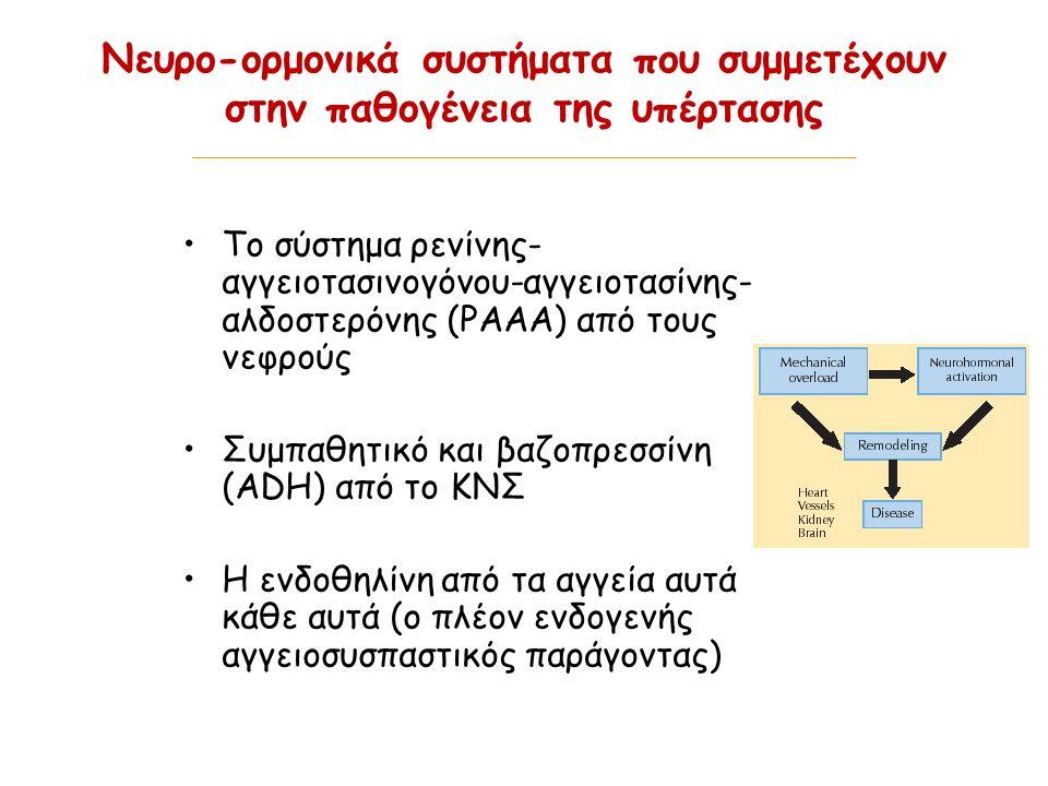 Νευρο-ορμονικά συστήματα που συμμετέχουν στην παθογένεια της υπέρτασης Το σύστημα ρενίνης- αγγειοτασινογόνου-αγγειοτασίνης- αλδοστερόνης (ΡΑΑΑ) από τους νεφρούςΤο σύστημα ρενίνης- αγγειοτασινογόνου-αγγειοτασίνης- αλδοστερόνης (ΡΑΑΑ) από τους νεφρούς Συμπαθητικό και βαζοπρεσσίνη (ADH) από το ΚΝΣΣυμπαθητικό και βαζοπρεσσίνη (ADH) από το ΚΝΣ H ενδοθηλίνη από τα αγγεία αυτά κάθε αυτά (ο πλέον ενδογενής αγγειοσυσπαστικός παράγοντας)H ενδοθηλίνη από τα αγγεία αυτά κάθε αυτά (ο πλέον ενδογενής αγγειοσυσπαστικός παράγοντας)