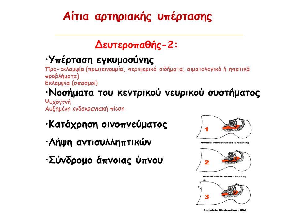 Υπέρταση εγκυμοσύνης Προ-εκλαμψία (πρωτεινουρία, περιφερικά οιδήματα, αιματολογικά ή ηπατικά προβλήματα) Εκλαμψία (σπασμοί) ΨυχογενήΝοσήματα του κεντρικού νευρικού συστήματος Ψυχογενή Αυξημένη ενδοκρανιακή πίεση Κατάχρηση οινοπνεύματος Λήψη αντισυλληπτικών Σύνδρομο άπνοιας ύπνου Αίτια αρτηριακής υπέρτασης Δευτεροπαθής-2: