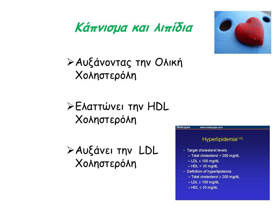 Κάπνισμα και λιπίδια  Αυξάνοντας την Ολική Χοληστερόλη  Ελαττώνει την HDL Χοληστερόλη  Αυξάνει την LDL Χοληστερόλη