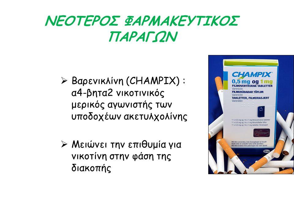 ΝΕΟΤΕΡΟΣ ΦΑΡΜΑΚΕΥΤΙΚΟΣ ΠΑΡΑΓΩΝ  Βαρενικλίνη (CHAMPIX) : α4-βητα2 νικοτινικός μερικός αγωνιστής των υποδοχέων ακετυλχολίνης  Μειώνει την επιθυμία για νικοτίνη στην φάση της διακοπής