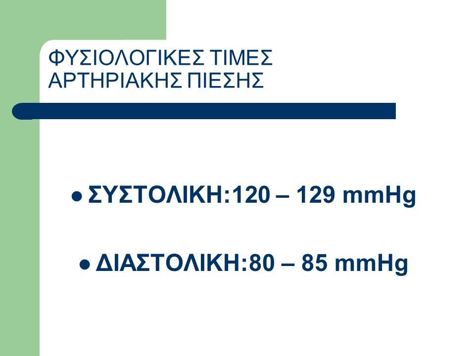 ΦΥΣΙΟΛΟΓΙΚΕΣ ΤΙΜΕΣ ΑΡΤΗΡΙΑΚΗΣ ΠΙΕΣΗΣ ΣΥΣΤΟΛΙΚΗ:120 – 129 mmHg ΔΙΑΣΤΟΛΙΚΗ:80 – 85 mmHg