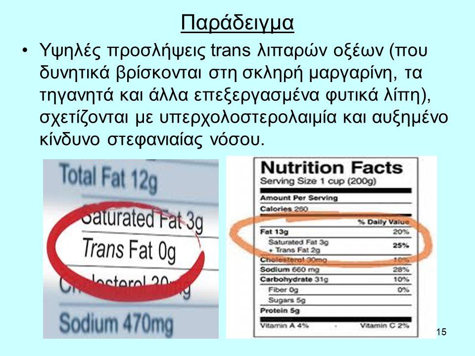 15 Παράδειγμα Υψηλές προσλήψεις trans λιπαρών οξέων (που δυνητικά βρίσκονται στη σκληρή μαργαρίνη, τα τηγανητά και άλλα επεξεργασμένα φυτικά λίπη), σχετίζονται με υπερχολοστερολαιμία και αυξημένο κίνδυνο στεφανιαίας νόσου.