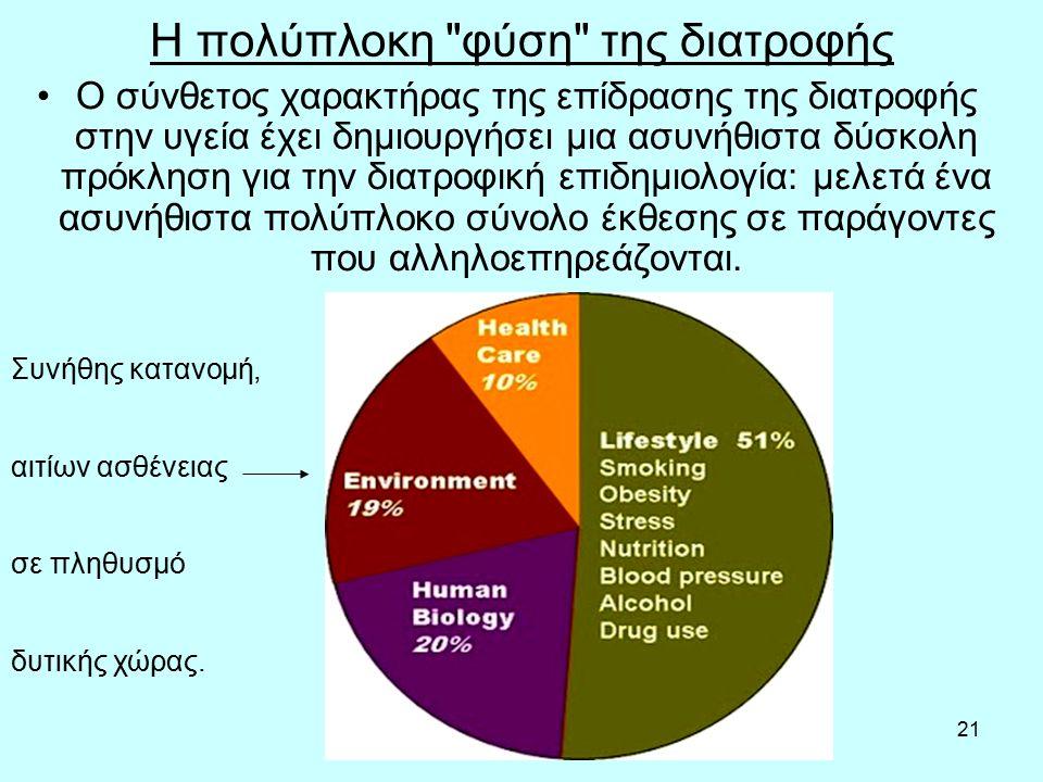 21 Η πολύπλοκη φύση της διατροφής Ο σύνθετος χαρακτήρας της επίδρασης της διατροφής στην υγεία έχει δημιουργήσει μια ασυνήθιστα δύσκολη πρόκληση για την διατροφική επιδημιολογία: μελετά ένα ασυνήθιστα πολύπλοκο σύνολο έκθεσης σε παράγοντες που αλληλοεπηρεάζονται.