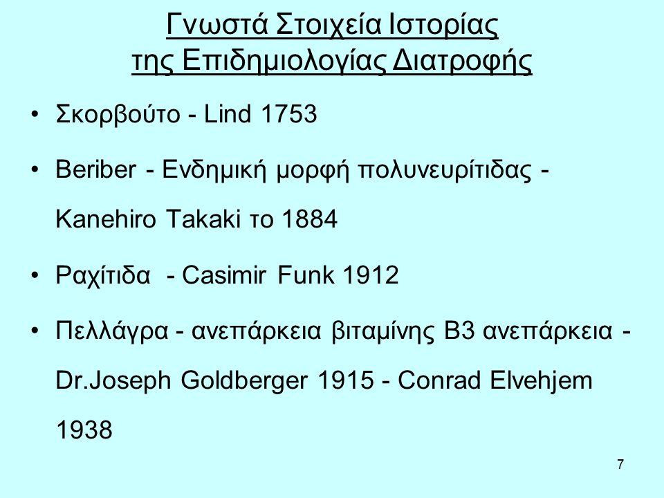 7 Γνωστά Στοιχεία Ιστορίας της Επιδημιολογίας Διατροφής Σκορβούτο - Lind 1753 Beriber - Ενδημική μορφή πολυνευρίτιδας - Kanehiro Takaki το 1884 Ραχίτιδα - Casimir Funk 1912 Πελλάγρα - ανεπάρκεια βιταμίνης Β3 ανεπάρκεια - Dr.Joseph Goldberger 1915 - Conrad Elvehjem 1938