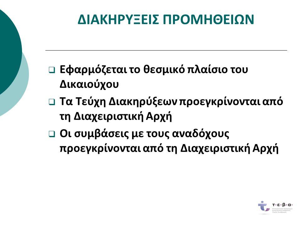 ΔΙΑΚΗΡΥΞΕΙΣ ΠΡΟΜΗΘΕΙΩΝ Εφαρμόζεται το θεσμικό πλαίσιο τουΔικαιούχου  Εφαρμόζεται το θεσμικό πλαίσιο του Δικαιούχου Τα Τεύχη Διακηρύξεων προεγκρίνονται απότη Διαχειριστική Αρχή  Τα Τεύχη Διακηρύξεων προεγκρίνονται από τη Διαχειριστική Αρχή Οι συμβάσεις με τους αναδόχουςπροεγκρίνονται από τη Διαχειριστική Αρχή  Οι συμβάσεις με τους αναδόχους προεγκρίνονται από τη Διαχειριστική Αρχή