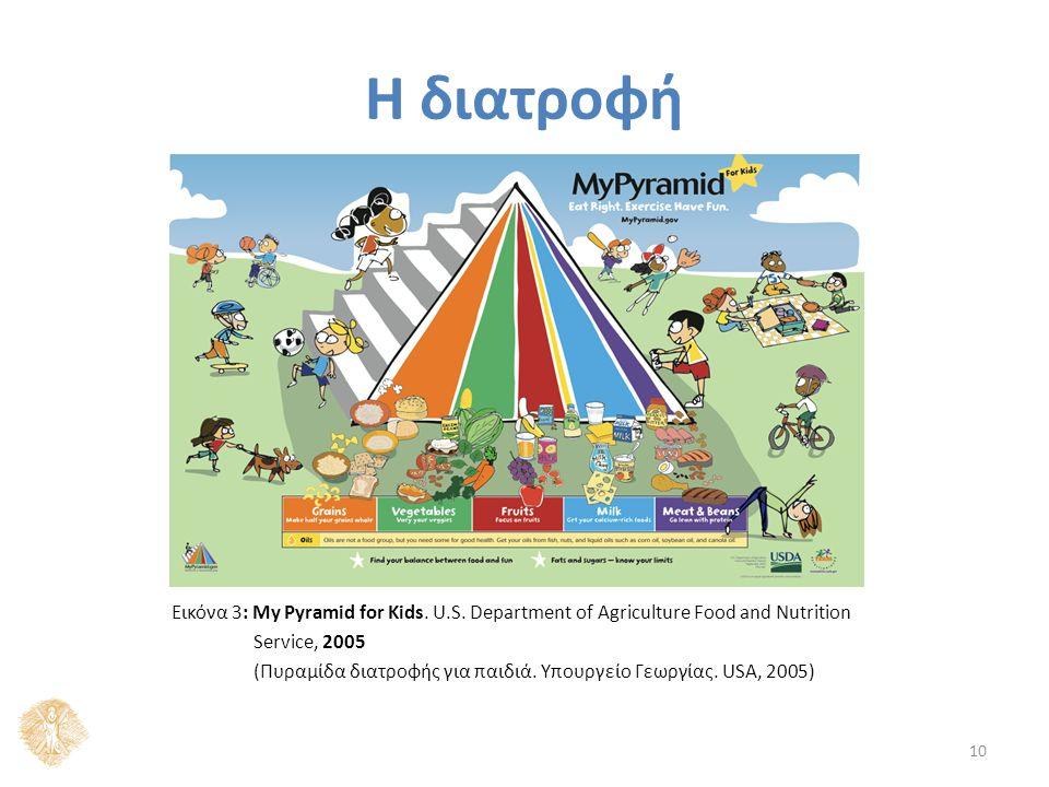 Η διατροφή 10 Εικόνα 3: My Pyramid for Kids. U.S.