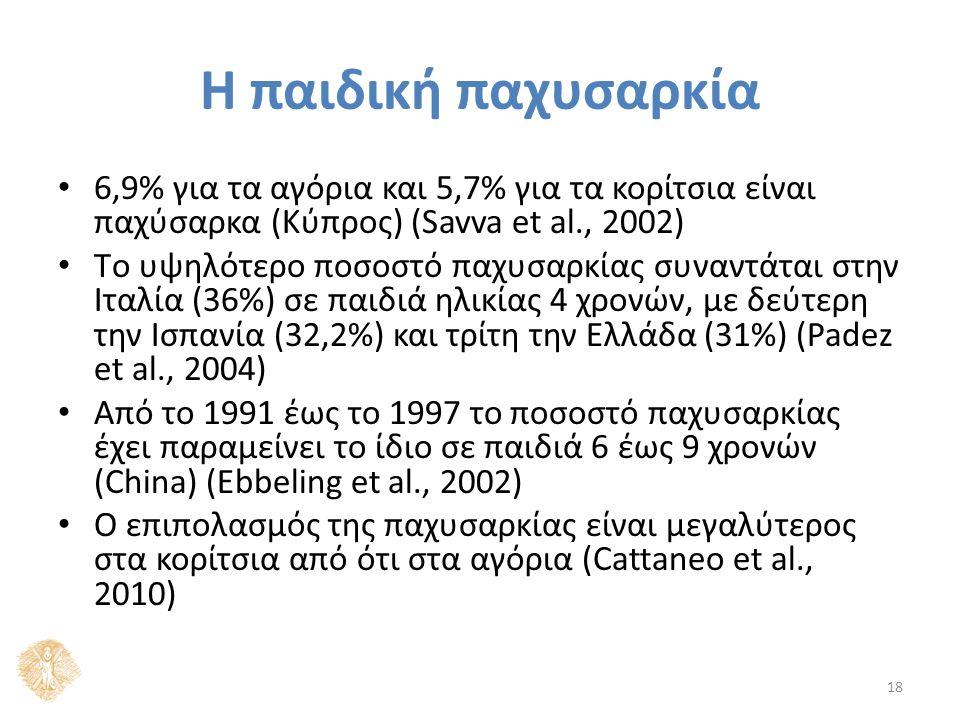 Η παιδική παχυσαρκία 6,9% για τα αγόρια και 5,7% για τα κορίτσια είναι παχύσαρκα (Κύπρος) (Savva et al., 2002) Tο υψηλότερο ποσοστό παχυσαρκίας συναντάται στην Ιταλία (36%) σε παιδιά ηλικίας 4 χρονών, με δεύτερη την Ισπανία (32,2%) και τρίτη την Ελλάδα (31%) (Padez et al., 2004) Από το 1991 έως το 1997 το ποσοστό παχυσαρκίας έχει παραμείνει το ίδιο σε παιδιά 6 έως 9 χρονών (China) (Ebbeling et al., 2002) Ο επιπολασμός της παχυσαρκίας είναι μεγαλύτερος στα κορίτσια από ότι στα αγόρια (Cattaneo et al., 2010) 18