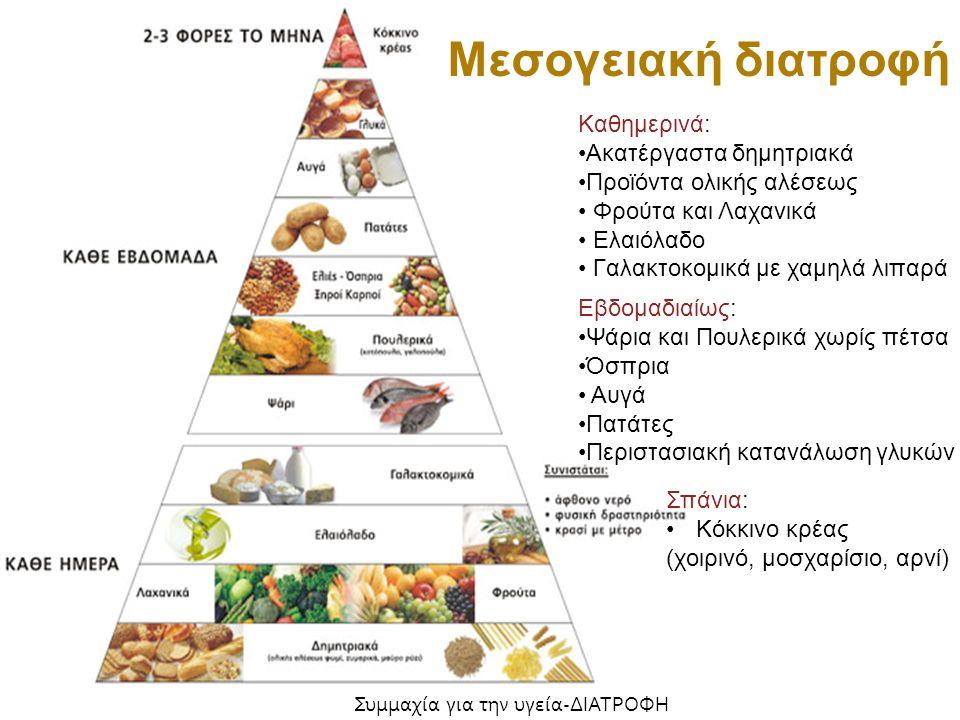 Μεσογειακή διατροφή Καθημερινά: Ακατέργαστα δημητριακάΑκατέργαστα δημητριακά Προϊόντα ολικής αλέσεωςΠροϊόντα ολικής αλέσεως Φρούτα και Λαχανικά Φρούτα και Λαχανικά Ελαιόλαδο Ελαιόλαδο Γαλακτοκομικά με χαμηλά λιπαρά Γαλακτοκομικά με χαμηλά λιπαρά Εβδομαδιαίως: Ψάρια και Πουλερικά χωρίς πέτσα Ψάρια και Πουλερικά χωρίς πέτσα Όσπρια Όσπρια Αυγά Αυγά Πατάτες Πατάτες Περιστασιακή κατανάλωση γλυκών Περιστασιακή κατανάλωση γλυκών Σπάνια: Κόκκινο κρέας (χοιρινό, μοσχαρίσιο, αρνί) Συμμαχία για την υγεία-ΔΙΑΤΡΟΦΗ
