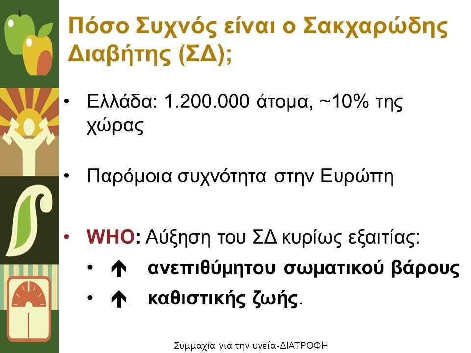 Πόσο Συχνός είναι ο Σακχαρώδης Διαβήτης (ΣΔ); Ελλάδα: 1.200.000 άτομα, ~10% της χώρας Παρόμοια συχνότητα στην Ευρώπη WHO: Αύξηση του ΣΔ κυρίως εξαιτίας:  ανεπιθύμητου σωματικού βάρους  καθιστικής ζωής.