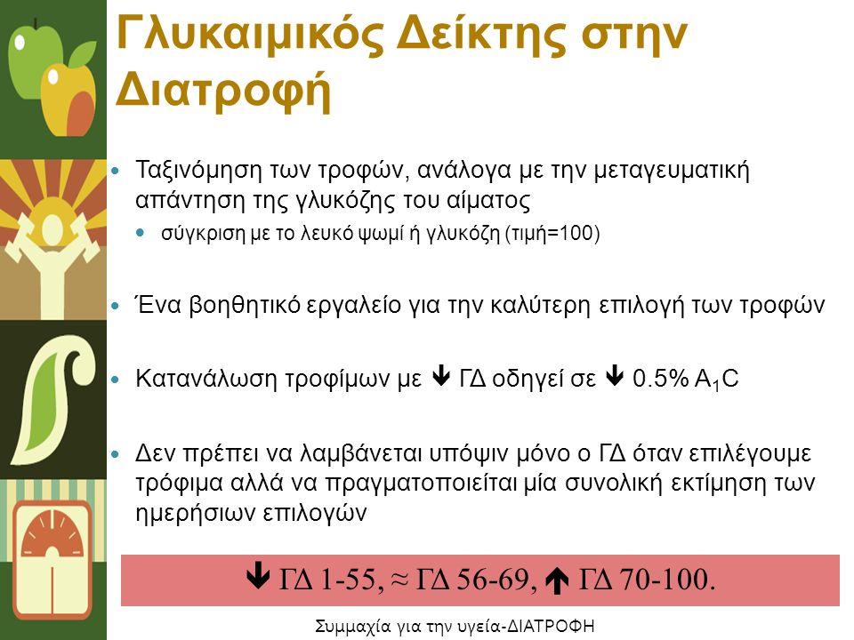 Ταξινόμηση των τροφών, ανάλογα με την μεταγευματική απάντηση της γλυκόζης του αίματος σύγκριση με το λευκό ψωμί ή γλυκόζη (τιμή=100) Ένα βοηθητικό εργαλείο για την καλύτερη επιλογή των τροφών Κατανάλωση τροφίμων με  ΓΔ οδηγεί σε  0.5% A 1 C Δεν πρέπει να λαμβάνεται υπόψιν μόνο ο ΓΔ όταν επιλέγουμε τρόφιμα αλλά να πραγματοποιείται μία συνολική εκτίμηση των ημερήσιων επιλογών  ΓΔ 1-55, ≈ ΓΔ 56-69,  ΓΔ 70-100.