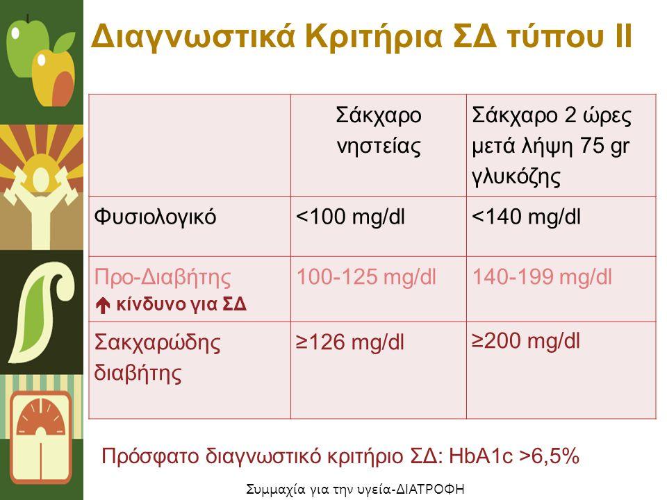 Σάκχαρο νηστείας Σάκχαρο 2 ώρες μετά λήψη 75 gr γλυκόζης Φυσιολογικό<100 mg/dl<140 mg/dl Προ-Διαβήτης100-125 mg/dl140-199 mg/dl Σακχαρώδης διαβήτης ≥126 mg/dl ≥200 mg/dl Διαγνωστικά Κριτήρια ΣΔ τύπου ΙΙ Πρόσφατο διαγνωστικό κριτήριο ΣΔ: ΗbA1c >6,5%  κίνδυνο για ΣΔ Συμμαχία για την υγεία-ΔΙΑΤΡΟΦΗ