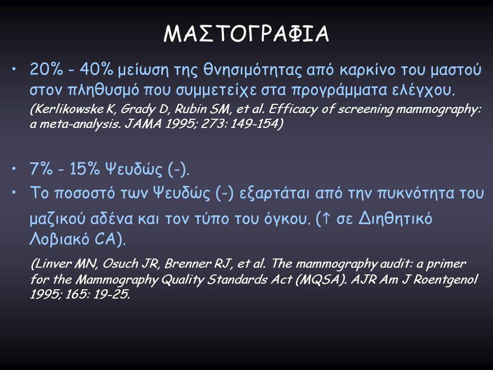 ΜΑΣΤΟΓΡΑΦΙΑ 20% - 40% μείωση της θνησιμότητας από καρκίνο του μαστού στον πληθυσμό που συμμετείχε στα προγράμματα ελέγχου. (Kerlikowske K, Grady D, Ru