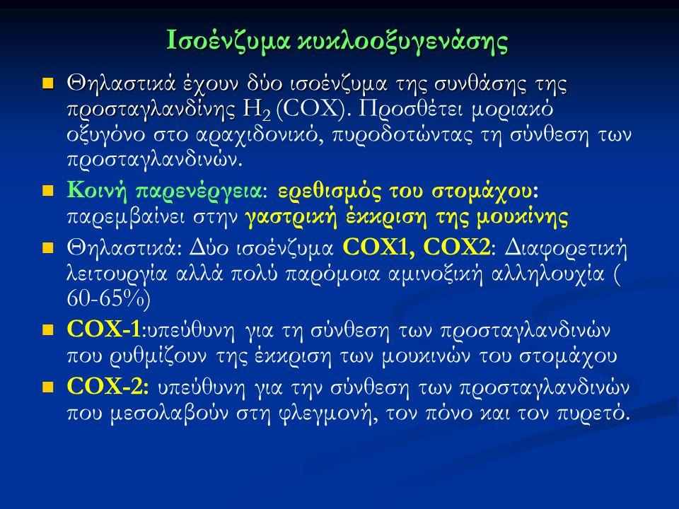 Ισοένζυμα κυκλοοξυγενάσης Θηλαστικά έχουν δύο ισοένζυμα της συνθάσης της προσταγλανδίνης Η Θηλαστικά έχουν δύο ισοένζυμα της συνθάσης της προσταγλανδίνης Η 2 (COX).