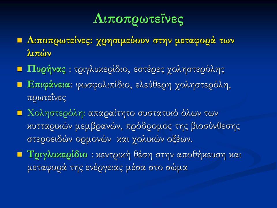 Λιποπρωτεϊνες Λιποπρωτείνες: χρησιμεύουν στην μεταφορά των λιπών Λιποπρωτείνες: χρησιμεύουν στην μεταφορά των λιπών Πυρήνας : τριγλυκερίδιο, εστέρες χοληστερόλης Πυρήνας : τριγλυκερίδιο, εστέρες χοληστερόλης Επιφάνεια: φωσφολιπίδιο, ελεύθερη χοληστερόλη, πρωτεΐνες Επιφάνεια: φωσφολιπίδιο, ελεύθερη χοληστερόλη, πρωτεΐνες Χοληστερόλη: απαραίτητο συστατικό όλων των κυτταρικών μεμβρανών, πρόδρομος της βιοσύνθεσης στεροειδών ορμονών και χολικών οξέων.